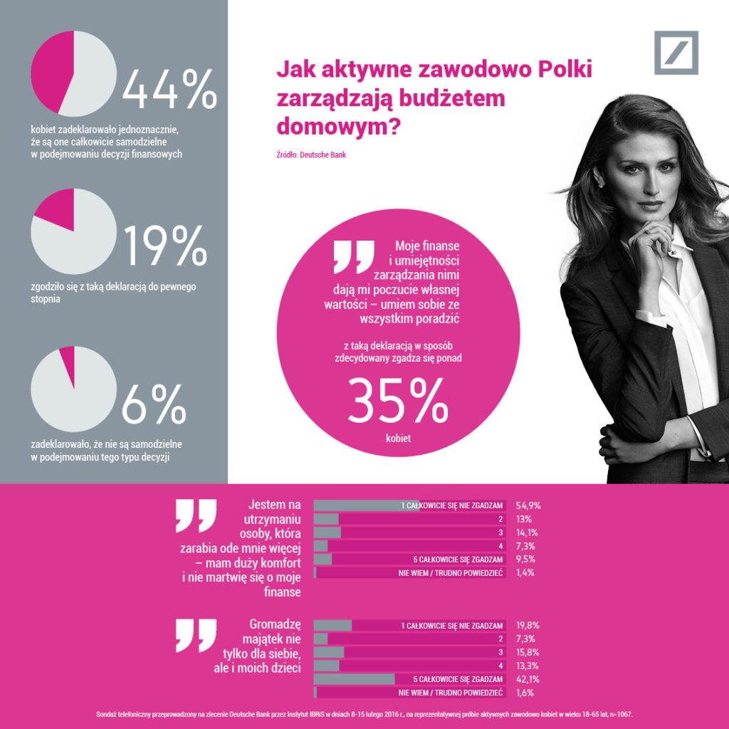 infografika_3