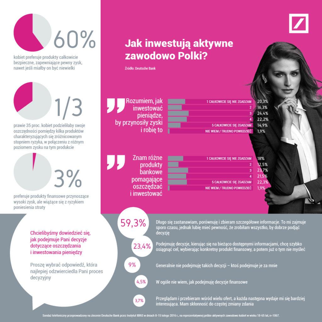 infografika_4