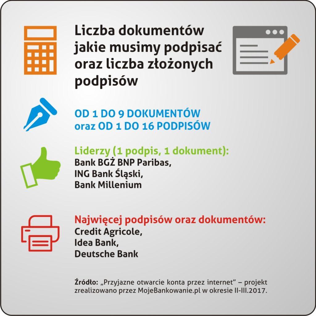 Liczba_dokumentow_oraz_podpisow