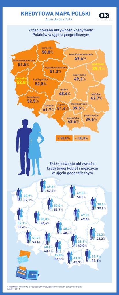 Kredytowa mapa Polski_2