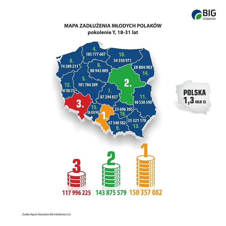 Mapa zadłużenia młodych Polaków