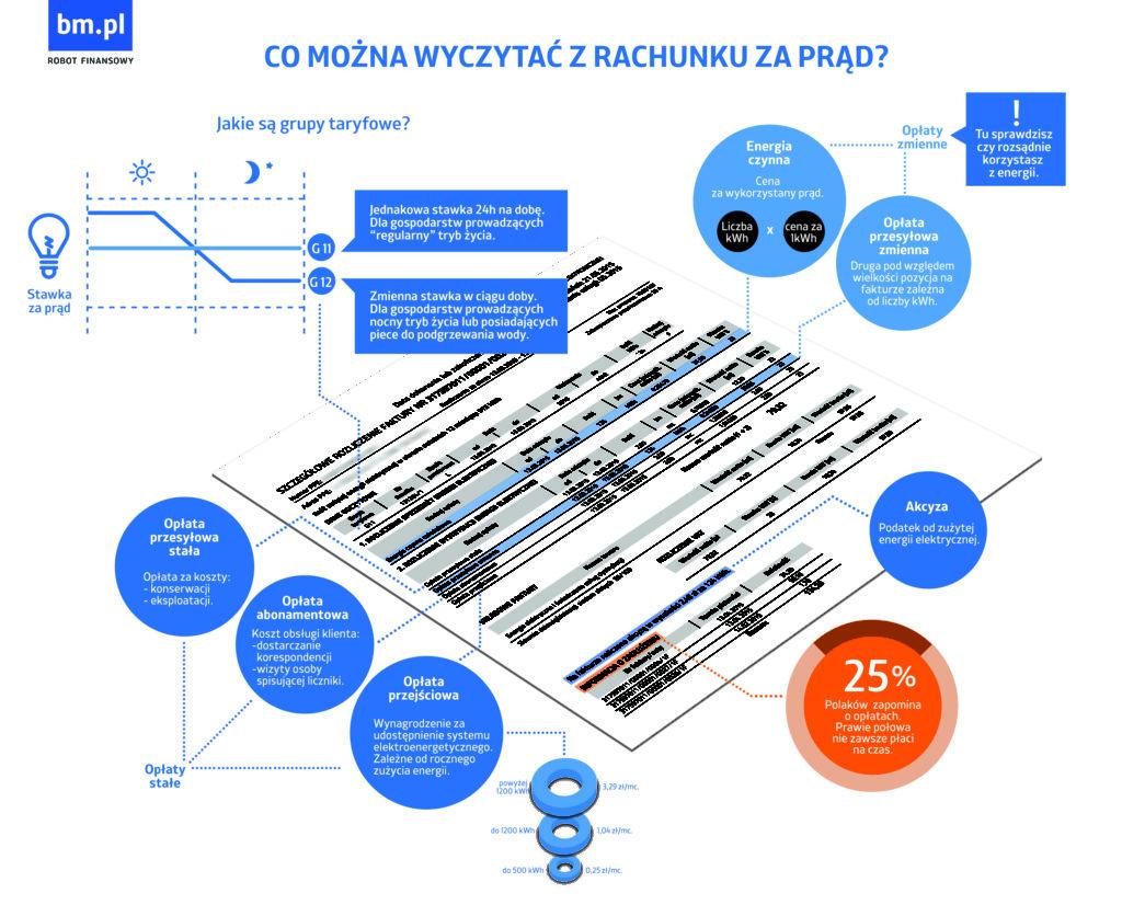 infografika_oplatazaprad