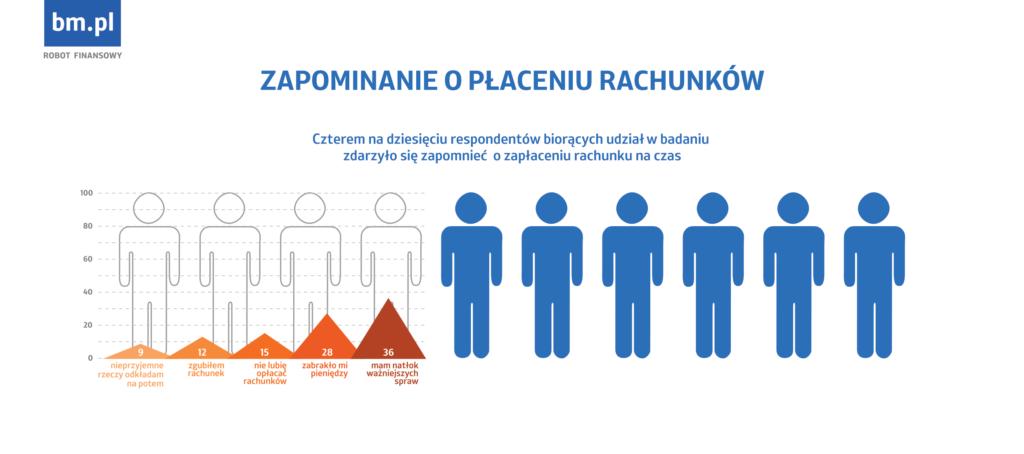 infografika_part_01