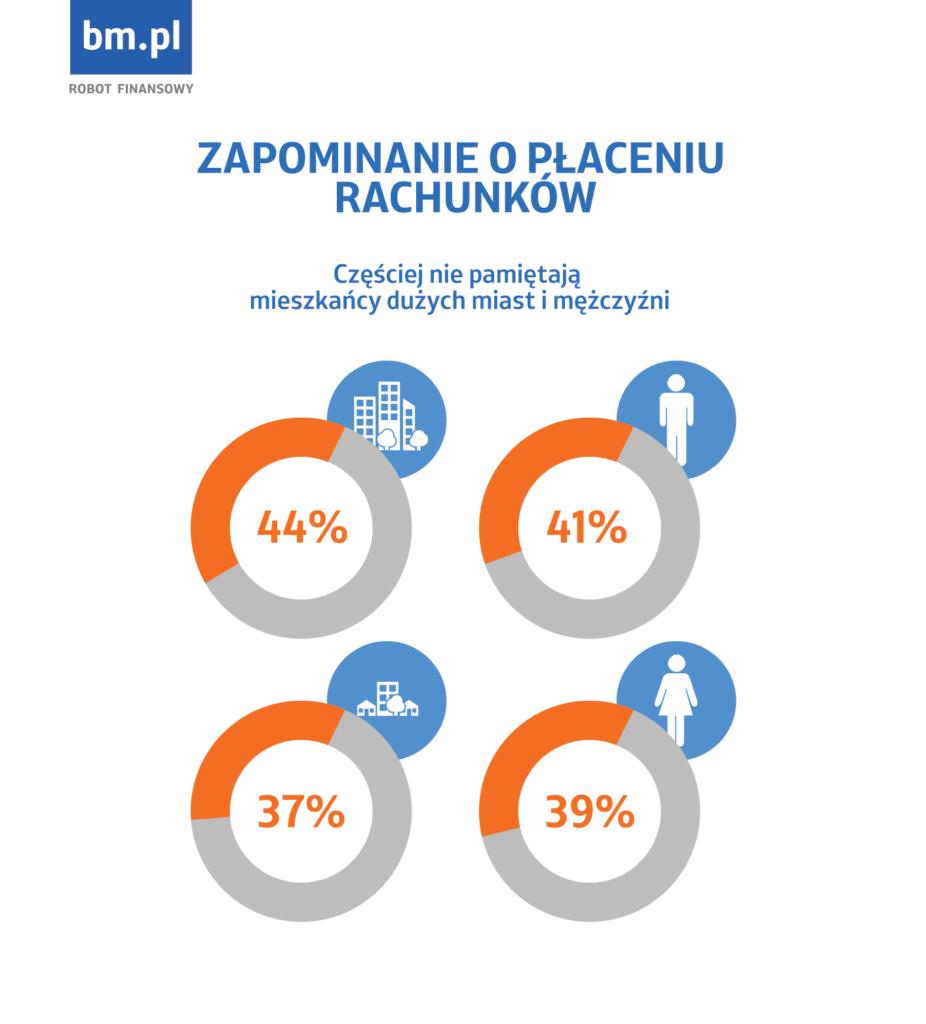 infografika_part_02