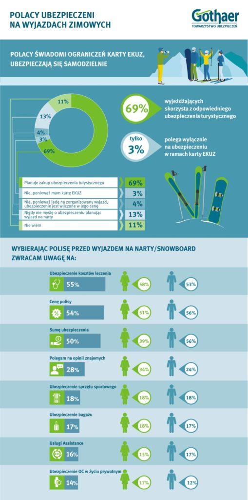 infografika_Gothaer