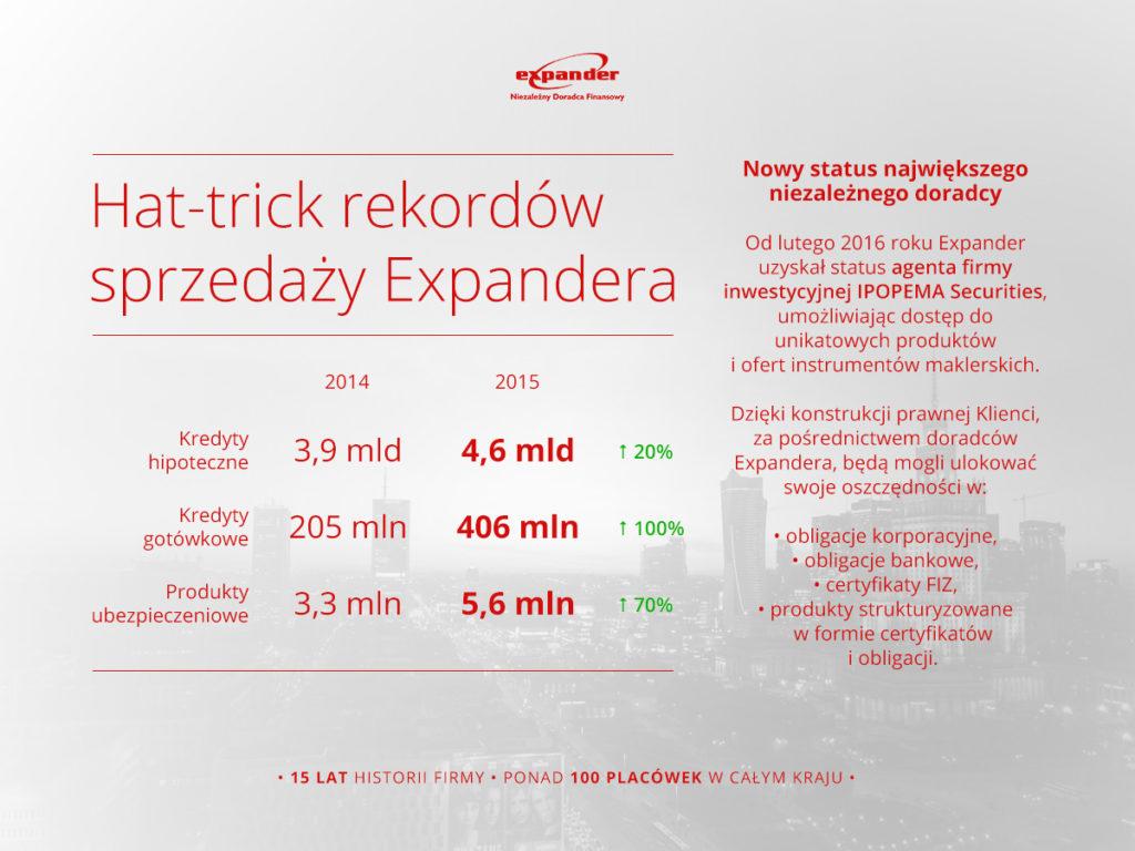nowe_rozdanie_w_expanderze_infografika